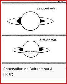 Saturne picard jean